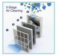 dehumidifier filter anti-bacterial silver nano charcoal bacteria fungi spores