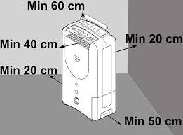 ecoair dehumidifier position how long do I run