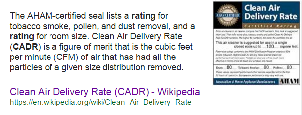 CADR rating air purifier byemould reviews mould pollen bacteria dust