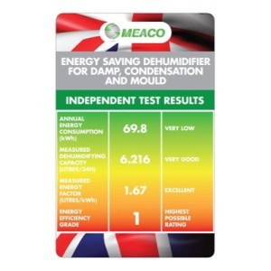 meaco 12l low energy dehumidifier test results